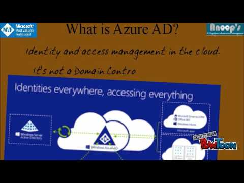 Roadshow Presentation Overview of EMS Intune Azure AD Azure