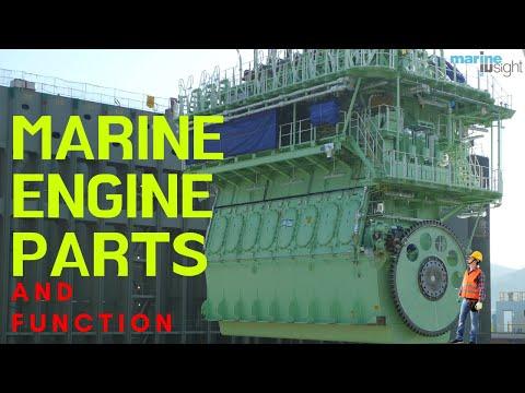 Marine Engine Parts and Functions #marine #engineparts #shipengine