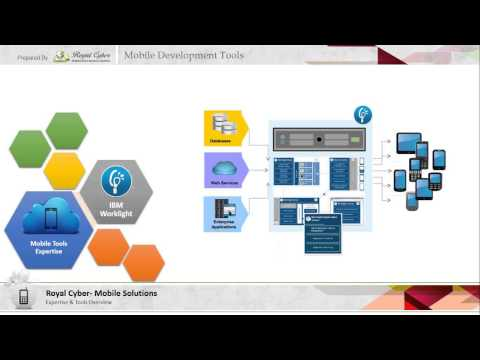 Royal Cyber- Mobile Solutions Webcast