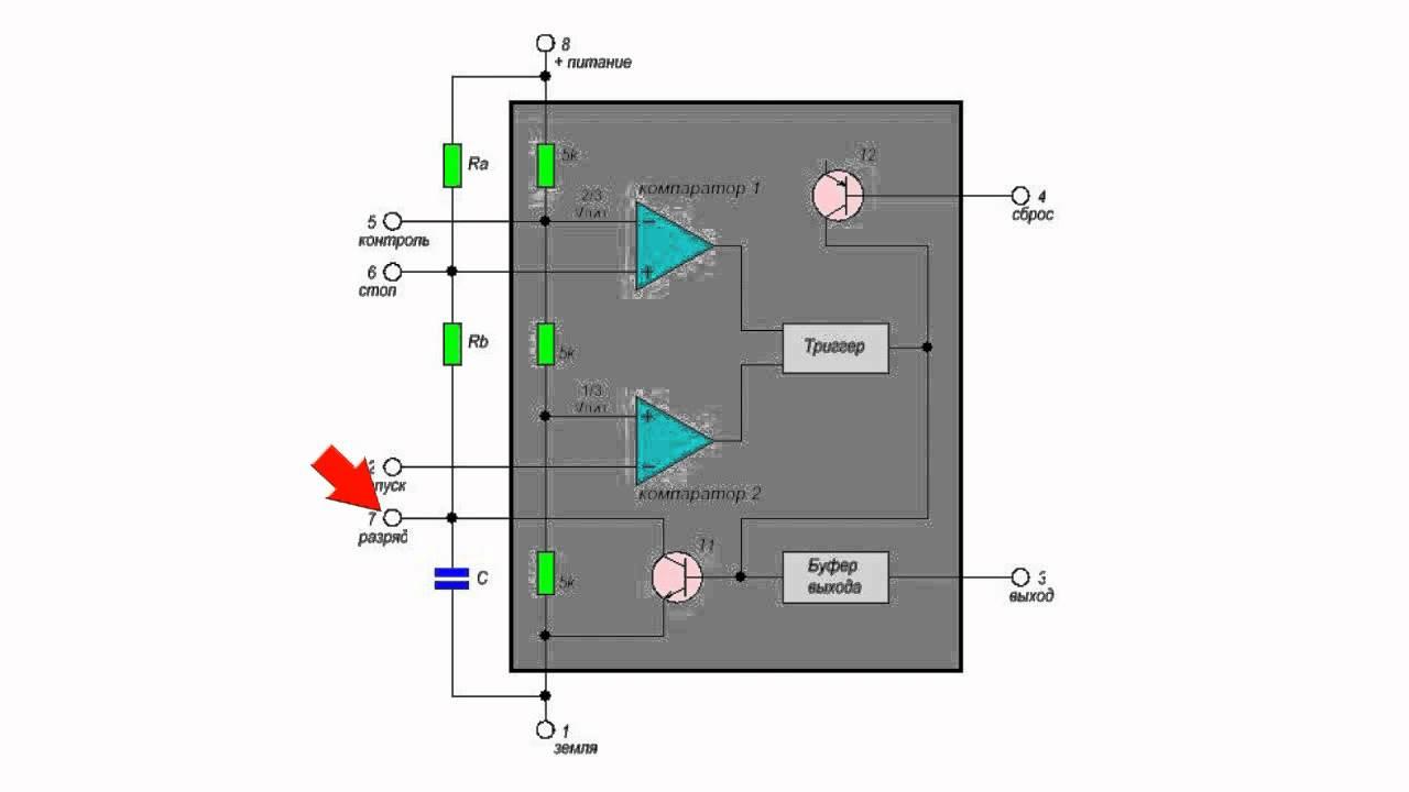 Микросхема таймер NE555