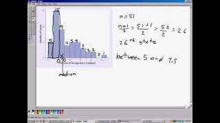 how to estimate the median from a histogram.avi