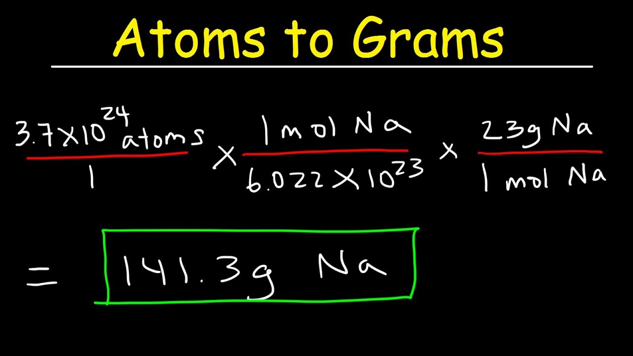 how to work out number of atoms using moles