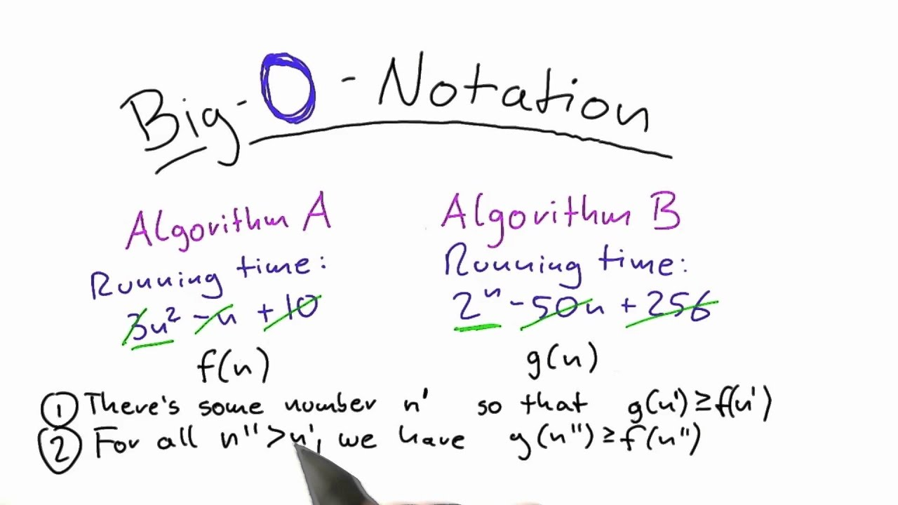 definition of big o notation intro to theoretical computer science youtube. Black Bedroom Furniture Sets. Home Design Ideas