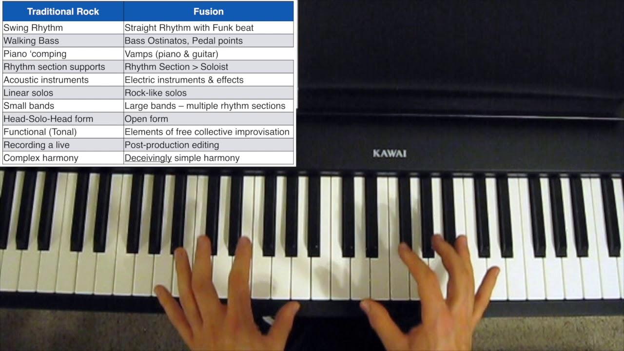 Jazz-Rock Fusion Explained - The Jazz Piano Site
