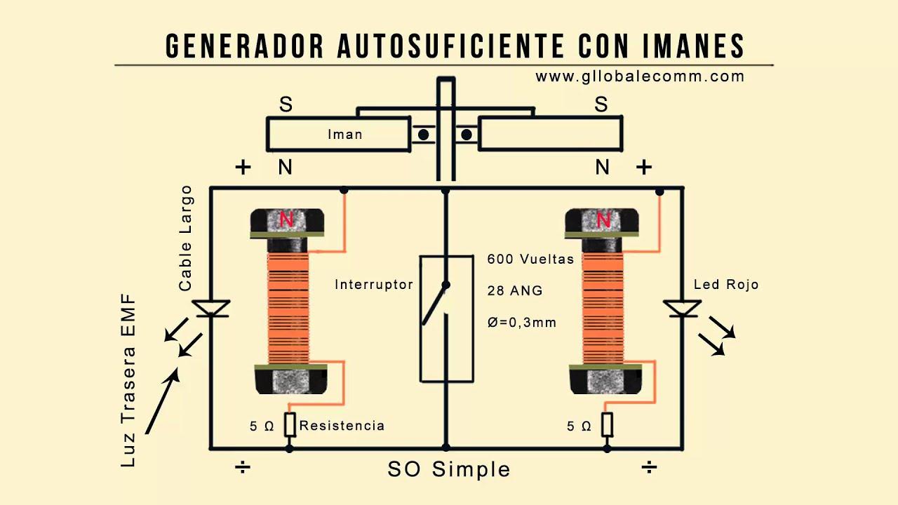 02442256083 Diagrama Generador Autosuficiente con Imanes