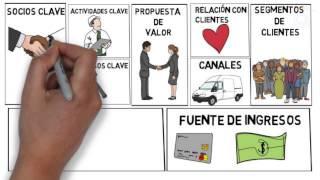 Modelo Canvas | Cómo aplicar el modelo Canvas en el lienzo | Ejemplo práctico