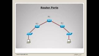 Router-Ports1