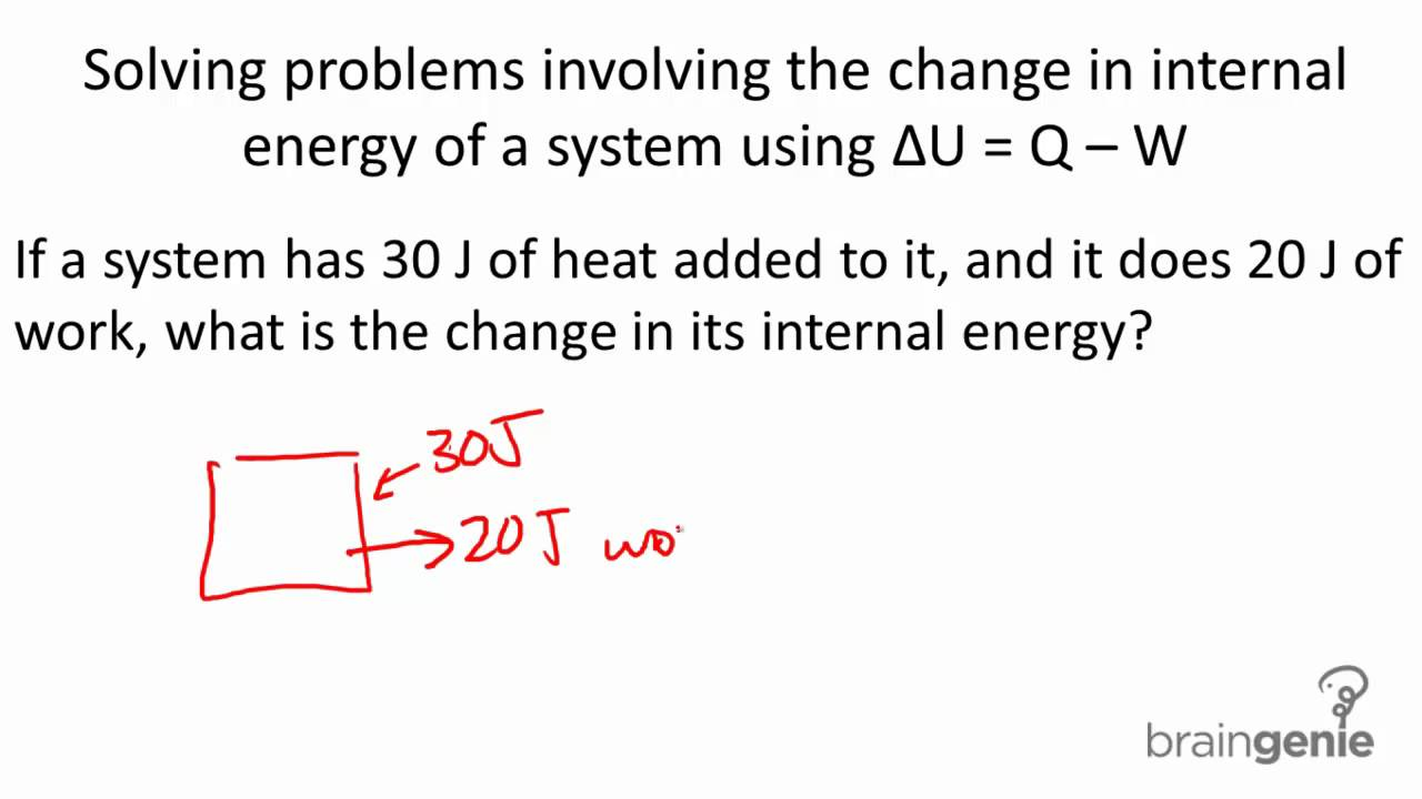 solving energy problems