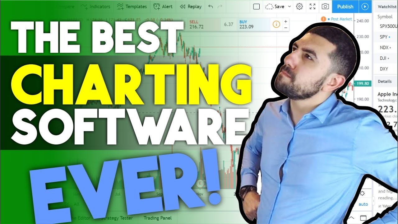 best charting software for cryptocurrency
