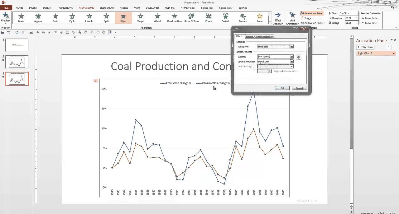 How to animate a chart in powerpoint youtube how to animate a chart in powerpoint ccuart Images