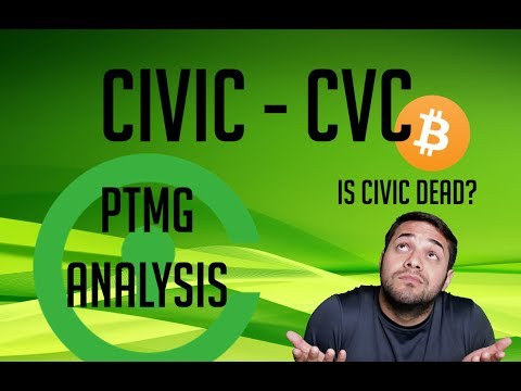 Civic (CVC) - PTMG Analysis - Is Civic Dead?