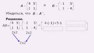 Понятие обратной матрицы.