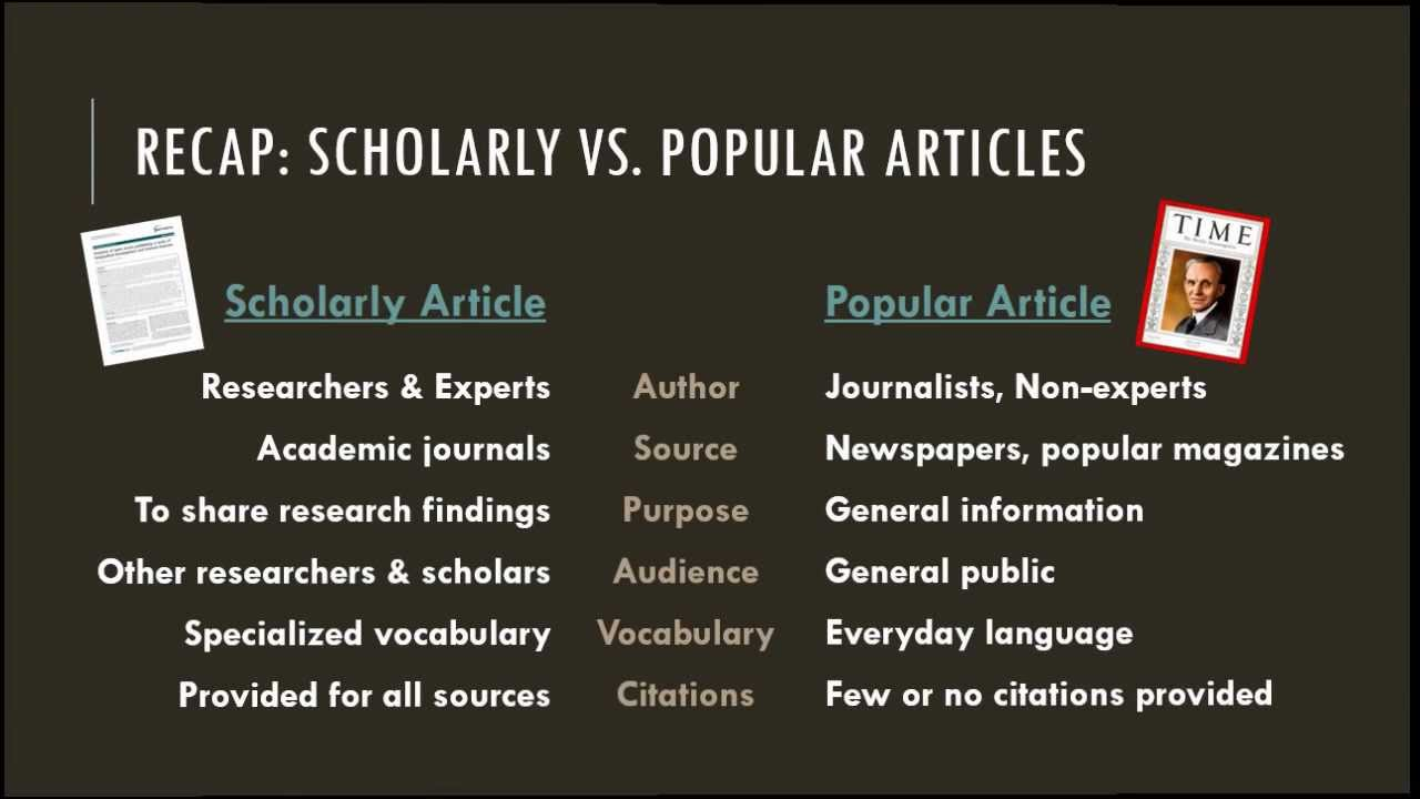 Popular scholarly sources