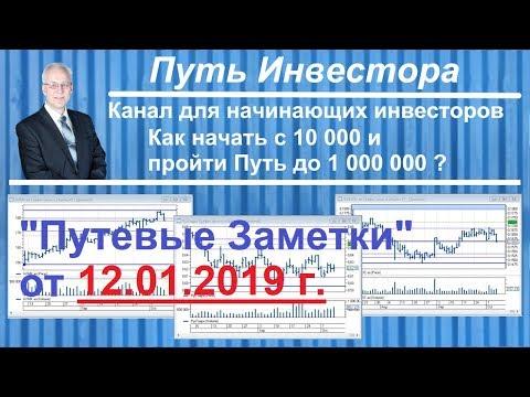 Инвестиции, купил акции Аэрофлота, ВТБ, РусГидро, МосБиржи.
