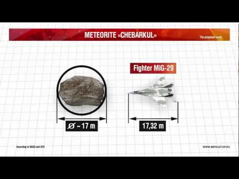 Meteorite fall in the Chelyabinsk region