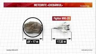 Meteorite fall in the Chelyabinsk region