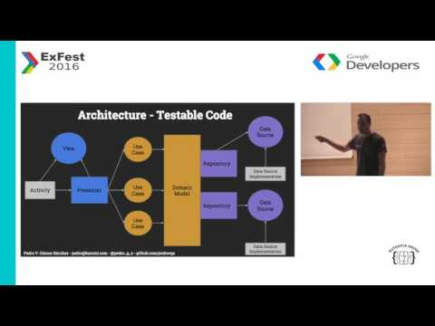 Pedro Vicente Gómez - World-Class Testing Development Pipeline for Android #ExFest16
