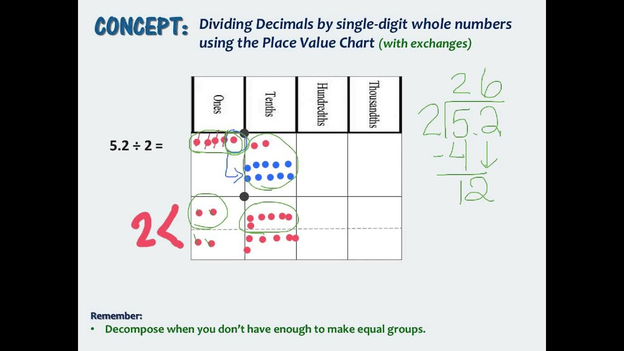 5th Grade Module 1 F Dividing Decimals YouTube – Divide Decimals Worksheets