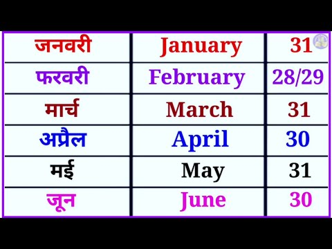 Name of months hindi and english 2020. Mahino ke naam hindi or angrazi me.