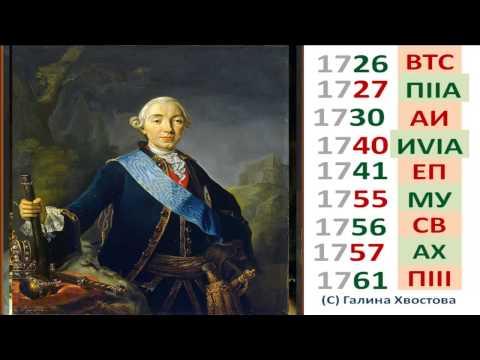 XVIII век Краткий