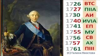 Скачать XVIII век Краткий курс истории России 18 век