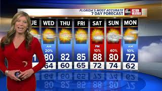 Florida S Most Accurate Forecast With Shay Ryan On Tuesday April 10 2018