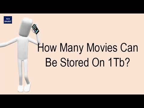 How Many Movies Can Be Stored On 1Tb?