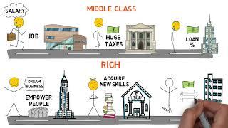 अमीर 💸 लोगो की ये आदते, आपको भी अमीर बना देंगी। Rich dad poor dad in hindi