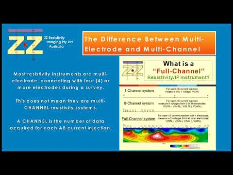 Full Channel Resistivity - a Revolutionary new Geophysical Method by ZZ Resistivity Imaging