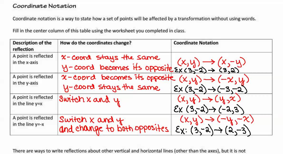 Printable Worksheets reflections rotations and translations worksheets : Coordinate Notation and Reflecting Objects Notes - YouTube
