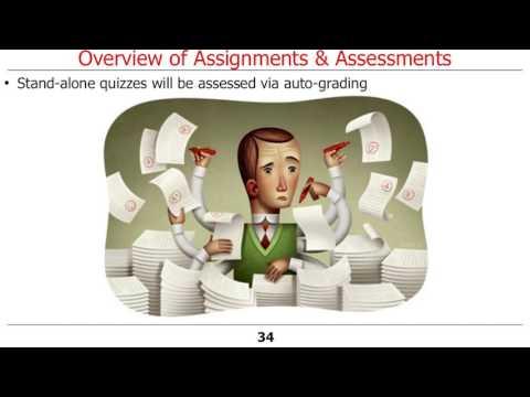 1 1 3 MOOC Organization, Contents, and Strategies   Vanderbilt University   Coursera