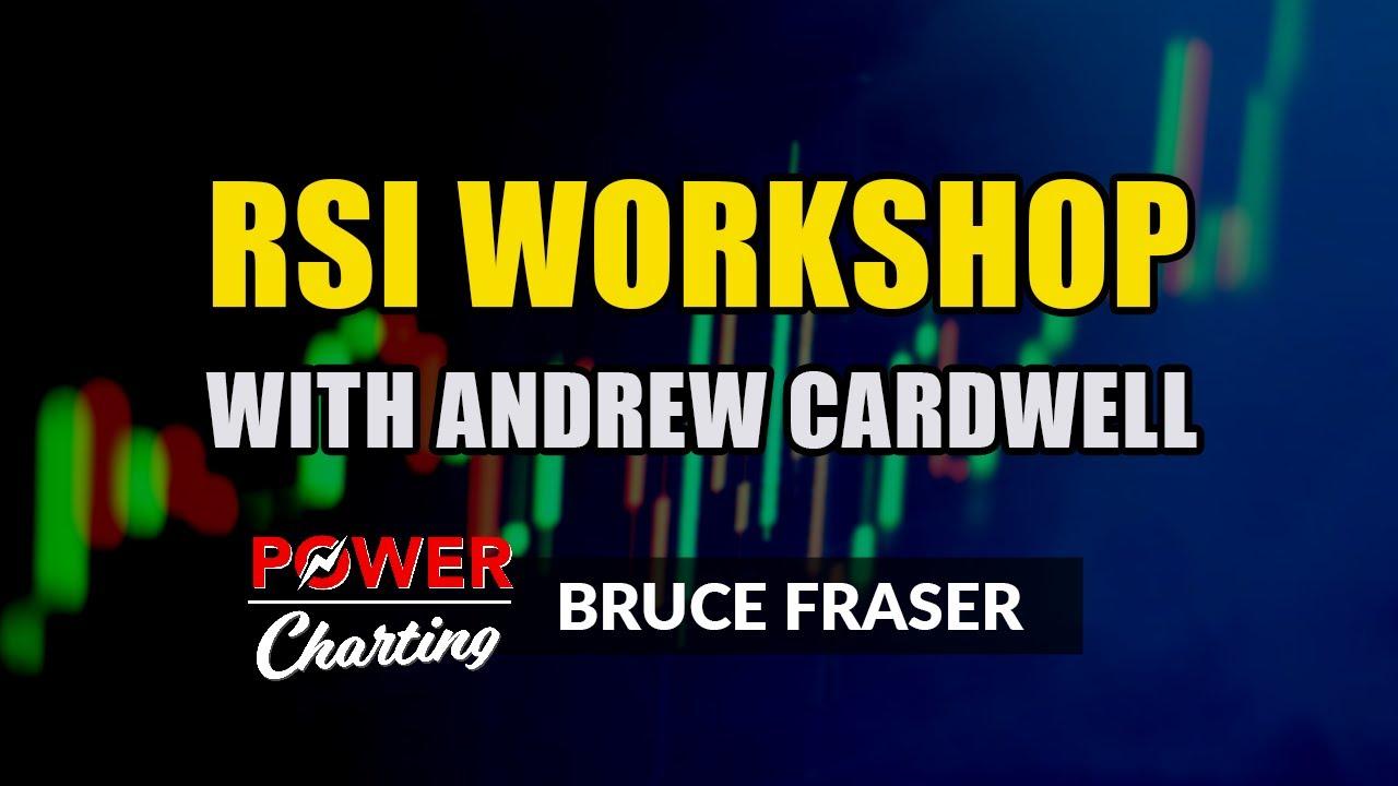 cardwell rsi strategija