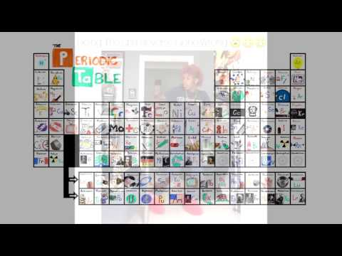 Download periodic table song remix top free mp3 music asapscience periodic table of elements song trap remix re upload urtaz Choice Image