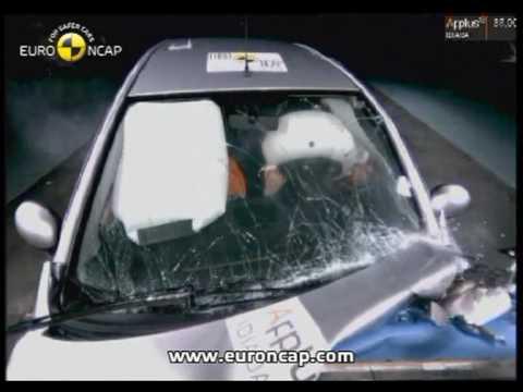 Euro NCAP   Citroen C1   2005   Crash test