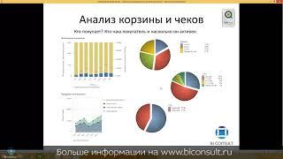 Управление спросом для retail и дистрибьюции с помощью BI системы business intelligence