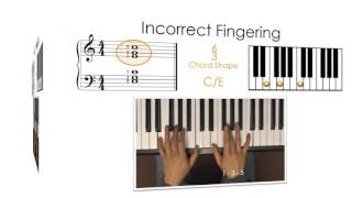Inversion Fingerings | eNovativePiano