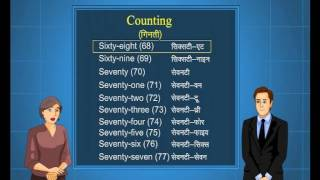 Spoken English-Hindi Conversation Video Spoken English Tutorial Learn to Speak English