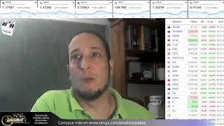 Punto Nueve - Noticias Forex del 25 de Agosto del 2021