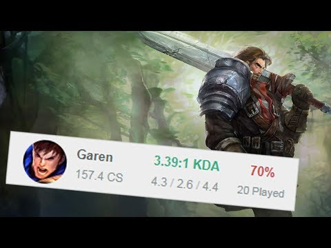 Played Nonstop Garen For Days Heres What Learned