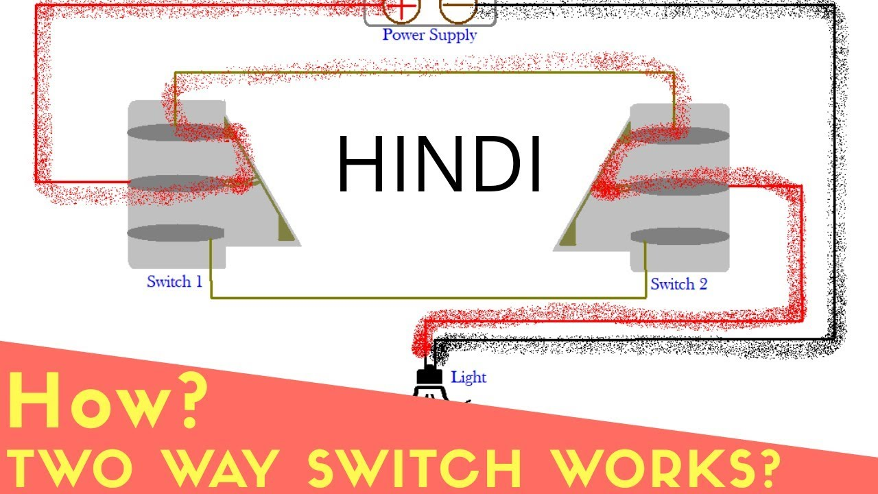 How Two Way Switches Work? How To Connect Bed Switch? In Hindi - YouTube