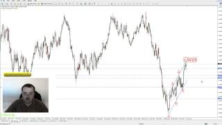 Why Fundamentals in Forex Do Not Work?