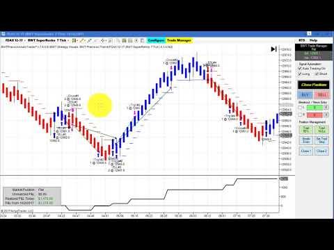FDAX, Crude Automated Trading, Day Trading, Algo Trading, Ninjatrader Strategy, E-Mini S&P