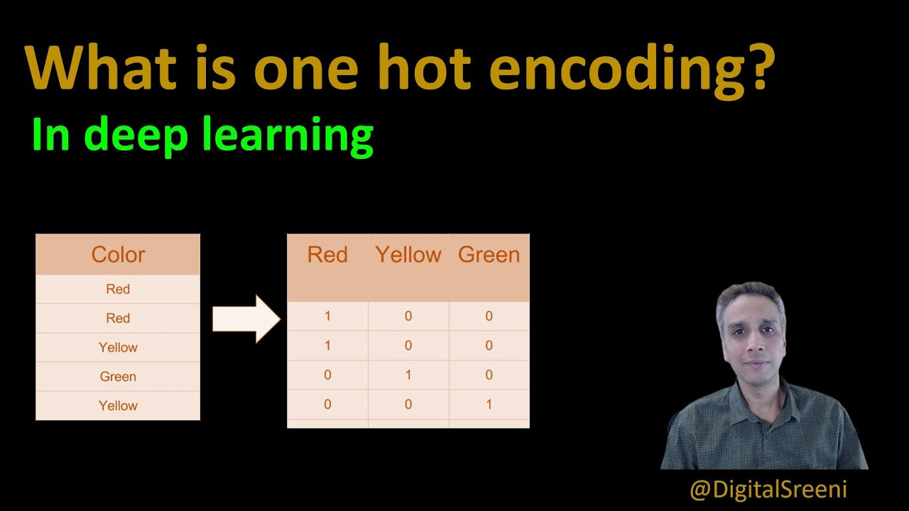 What is One Hot Encoding in Machine Learning?