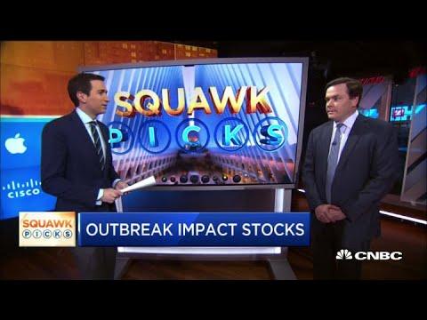 Portfolio manager highlights his top stock picks amid coronavirus outbreak