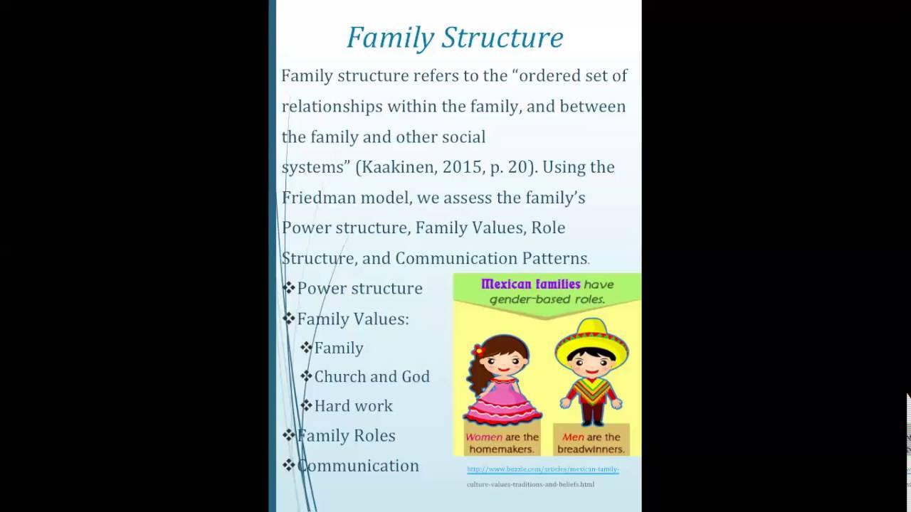 friedman family assessment tool short form