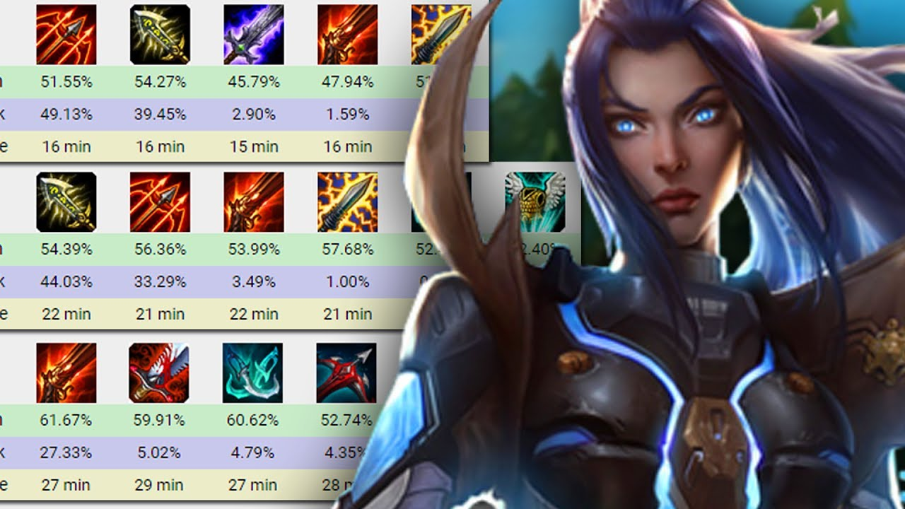 New Caitlyn Crit Build Best Build In 7 11 League Of Legends Youtube