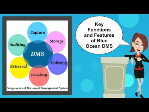 ISO 9001 : 2015 Document Management System (Blue Ocean DMS)