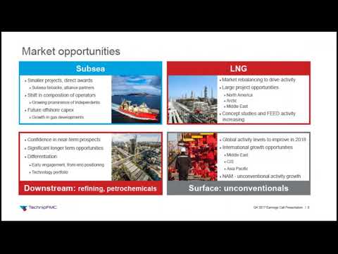 Offshore Oil and Gas Extraction IIoT and Remote O&M