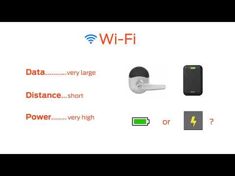 Intro To Access Control: Wireless Communication Technologies