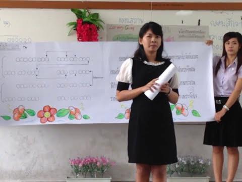 แผนการสอน ม.4 เรื่องการอ่าน
